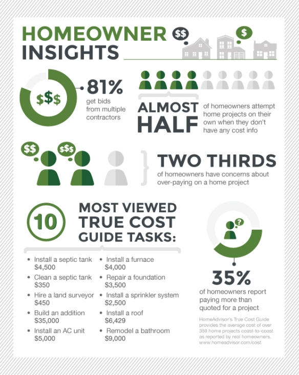 homeowner-insights-inforgraphic