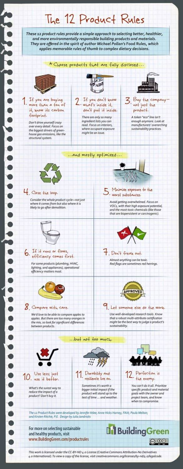12_Rules_Infographic.jpg.650x0_q70_crop-smart